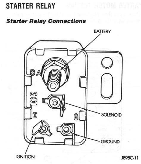 dodge starter relay wiring diagram dodge automotive