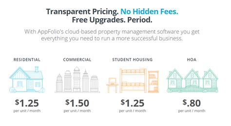 saas pricing model template saas pricing models how the right pricing will help you