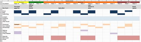 Event Marketing Strategies Timelines And Templates Eventbrite Event Marketing Timeline Template