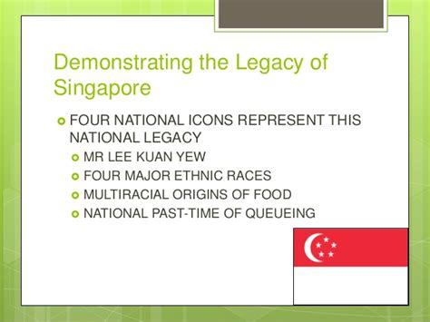 Smu Mba Application by Ie Smu Mba Application Henry Wong Kin Chi