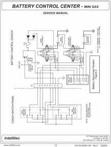 cl a rv wiring diagrams for rexhall aerbus php cl wiring exles and