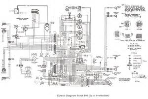 international wiring harness scout ii wiring harness wiring diagram database gsmportal co
