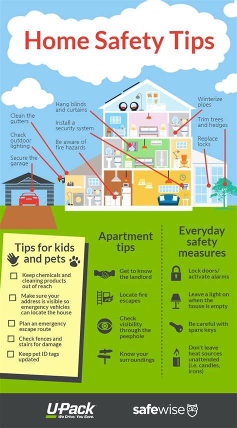 10 Safety Tips To Follow In Your Home 24 best infographics and more images on info