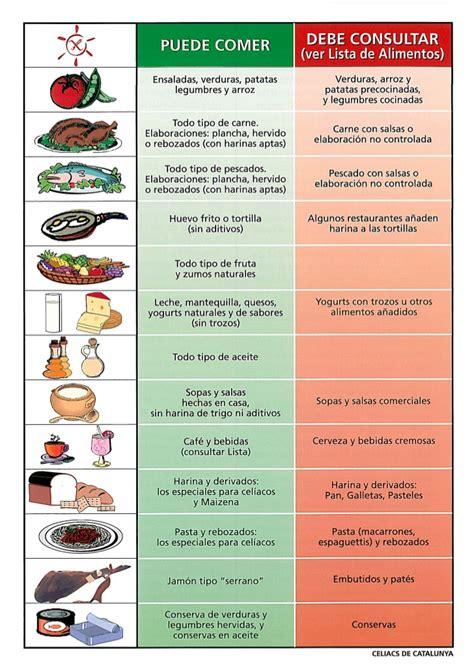 lista de alimentos sin lactosa alimentos con y sin gluten recomendaciones