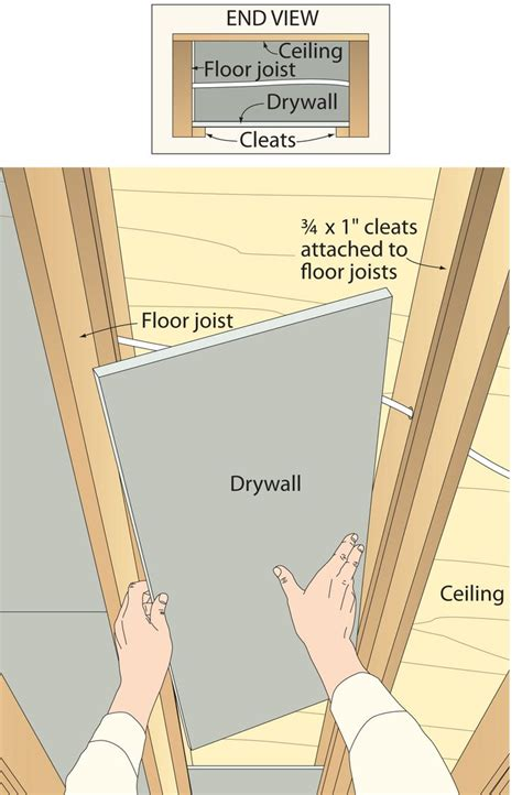 drywall between joists maybe instead of cleats between