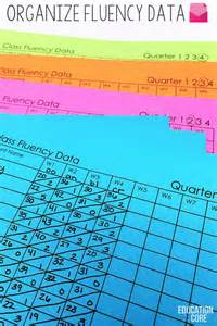 organize data manageable ways to track and monitor reading fluency