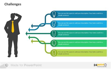creating successful sales powerpoint presentation