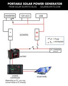 diy solar portable generator wiring diagram get free image about wiring diagram