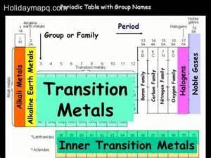 periodic table names map holiday travel holidaymapq com