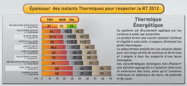 la mise en application de la r 233 glementation thermique 2012