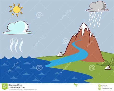 dibujos del ciclo del agua para imprimir dibujos para nios el ciclo del agua ilustraci 243 n del vector imagen 53792739