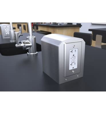 countertop electrical receptacles