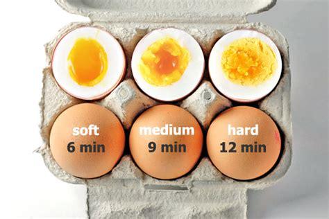 Egg Timer Timer Rebus Telur petua rebus telur supaya kulitnya tak pecah tak melekat