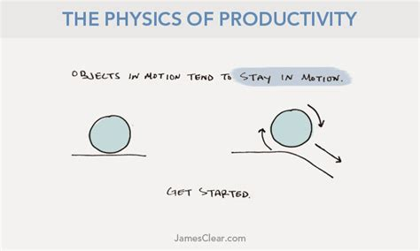 objects in motion tend to stay in motion the physics of productivity newton s laws of getting