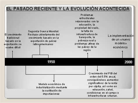planilla del gobierno de panama 2016 planilla del gobierno de panama 2016