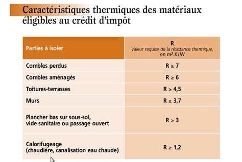 Credit Impot Formation Dirigeant Deduction Fiscale Travaux Maison Deduction Impot Comment Faire Une Demande De Crdit Du0027impt Le Crdit