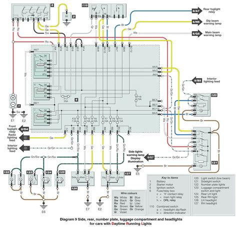 xlr to 14 cable wiring types of cables