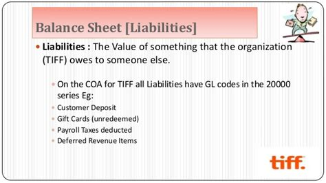 Unredeemed Gift Card Liabilities - finance101 for non financial managers tiff revised