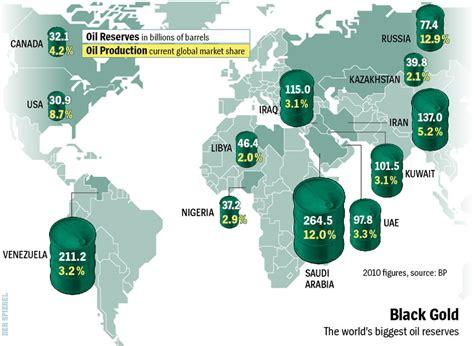Minyak Dunia 40 peta yang akan membantu untuk memahami dunia