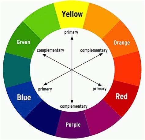 color wheel makeup facts about color wheel makeup chart explained pay