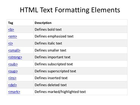 format html or text html