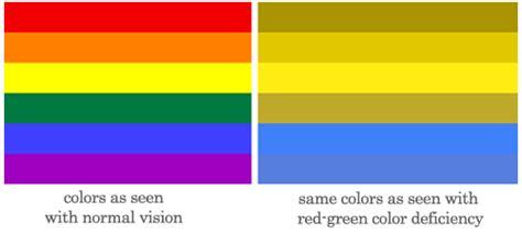 how many are color blind nesten som en tegneserie har feber