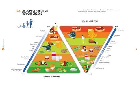 piramide alimentare barilla bambini farli crescere sani e forti con una corretta