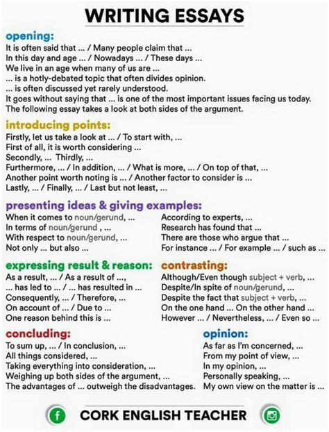 Words For Essay Writing by Writing Essays Connectors And Phrases Esl Cheap Sheets Wedding Ideas And Photo