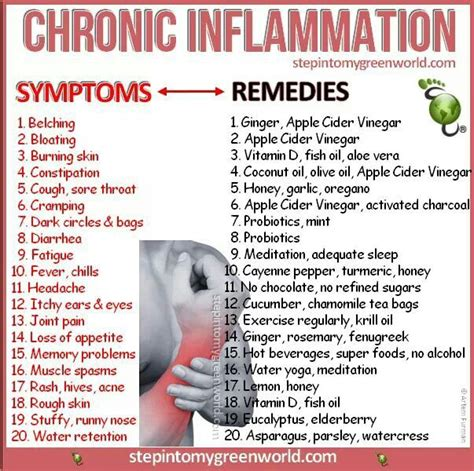 best medicine for inflammation chronic inflammation alternative remedies pinterest
