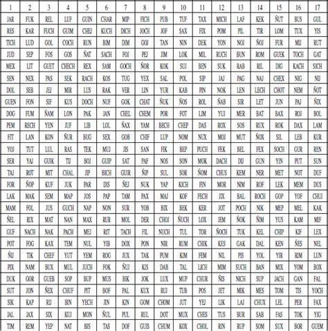 imprimir numeros de 100 a 1000 tabla de numeros romanos del 1 al 1000 para imprimir