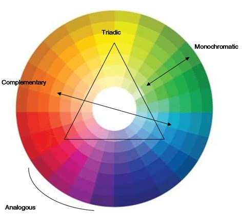 matching color schemes color in our world using the color wheel