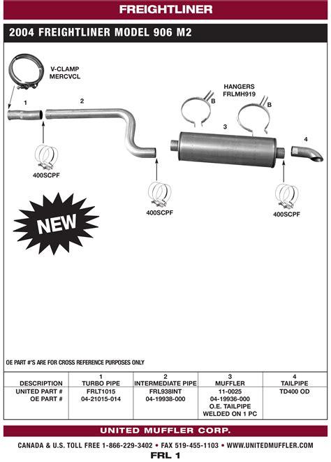 2009 honda ruckus wiring diagram wiring diagrams wiring