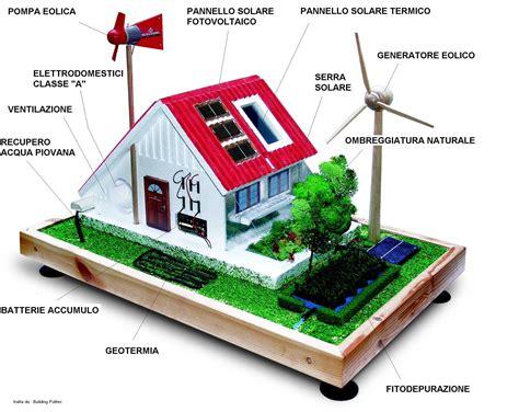 como hacer una maqueta de ahorro energetico maqueta de casa ecologica moderna buscar con google