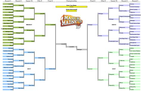 March Madness Bracket Template march madness bracket builder new calendar template site
