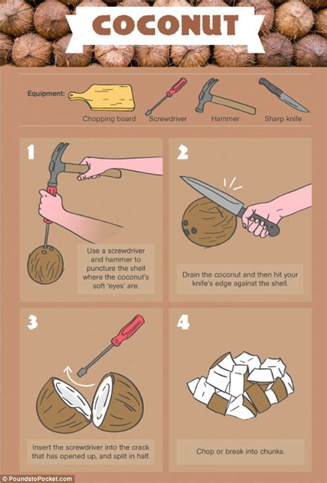How To Cut Open A How To Cut Fruit Like A Chef Revealed Including Coconuts
