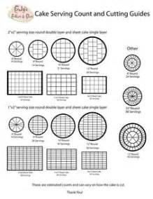 1000 ideas about cake serving chart on pinterest cake servings cake pricing and cake sizes