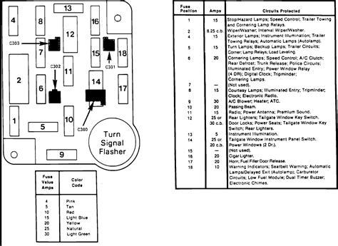 1996 mercury grand marquis fuse box diagram 43 wiring