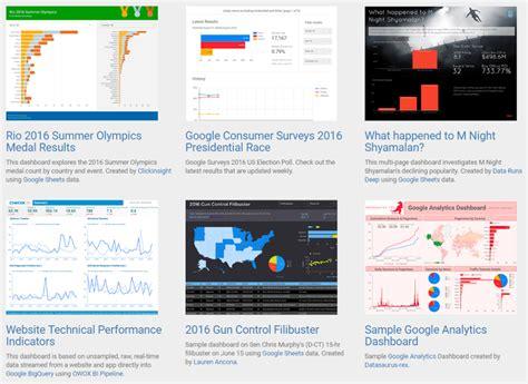 7 Google Analytics Custom Dashboard Exles To Segment Traffic Five Google Analytics Data Studio Social Media Template