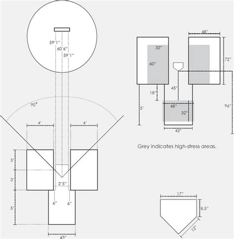 professional college high school baseball home plate