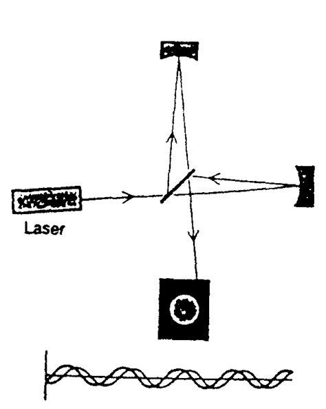 photodiode rauschen photodiode rauschen 28 images dc offset spannung aus einem transimpedanzverst 228 rker