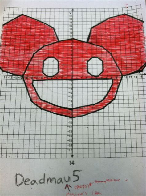 drawing graph deadmau5 drawing www pixshark images galleries