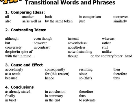 Conclusion Transitions For Essays by Transitional Words Abdessamady