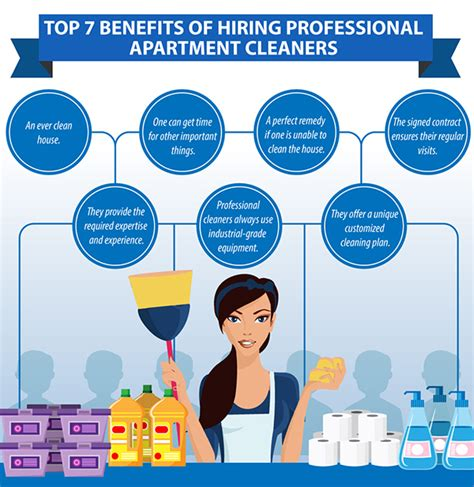Apartment Cleaning Hiring The Reason I Hired A Cleaning Service For My Nyc Apartment