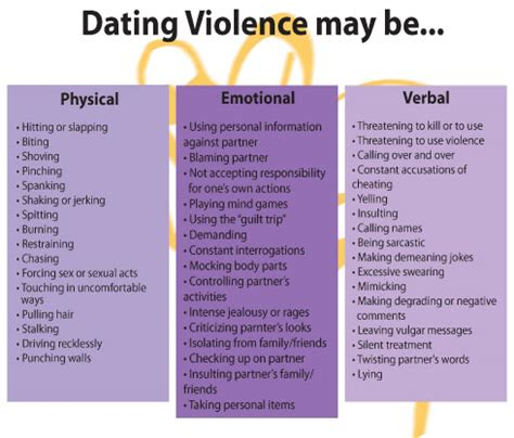 teen dating violence help