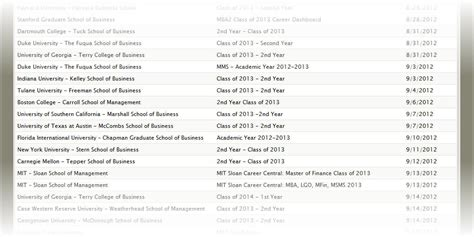 Mba Recruiting by Mba Resume Book Release Dates For 2012 2013 Mba Recruiting