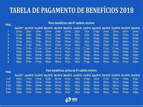pagamento do estado rj fevereiro 2016 newhairstylesformen2014com data do pagamento de pensionista rj inss define calend 225