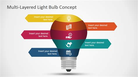 Home Design 3d Unlimited Multi Layered Light Bulb Concept For Powerpoint Slidemodel