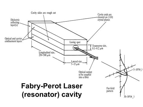 laser diode resonator laser light lification by stimulated emission of radiation ppt