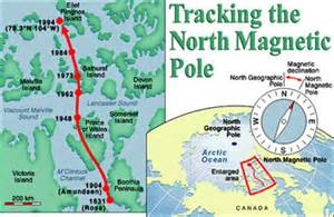 Magnetic poles the canadian encyclopedia