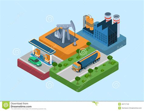 Free Cabin Plans oil production cycle flat 3d web isometric infographic